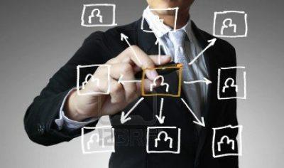 Visualizza l'organigramma aziendale